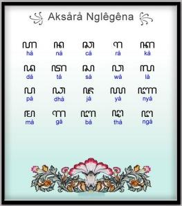 Huruf Dasar dalam tulisan Jawa