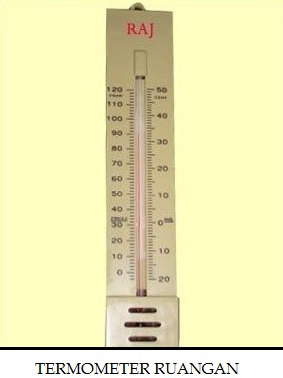 Termometer ruangan